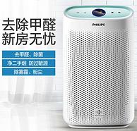 进口纳米级滤网,Philips飞利浦 AC1210  空气净化器