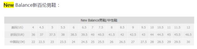 quality design 24018 09149 配色亮骚价白菜! New Balance新百伦M530AAA男士复古跑鞋31.44 ...