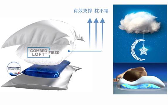 白菜!Mediflow 纤维填充安眠水枕头*2只 299元包邮 折149.5/个 买手党-买手聚集的地方