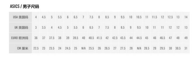 2018最帅跑鞋!Asics亚瑟士 GEL-Nimbus 20 男士顶级旗舰跑步鞋 10907日元约¥627(京东1290元) 买手党-买手聚集的地方