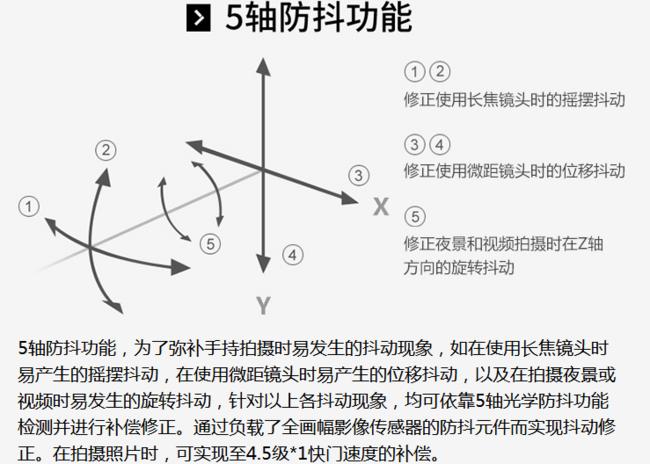 Sony 索尼 ILCE-7M2 全画幅无反相机 7199元(京东7499元) 买手党-买手聚集的地方