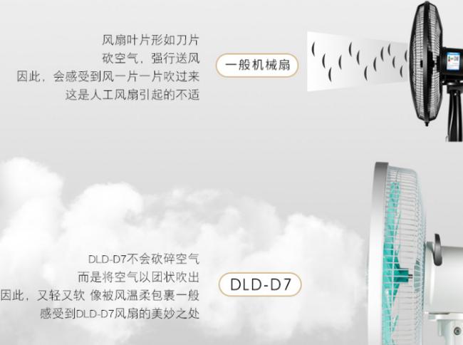 创新15叶片,静音无声遥控款:先锋 柔风落地扇 DLD-D7 新低139元包邮(京东229元) 买手党-买手聚集的地方