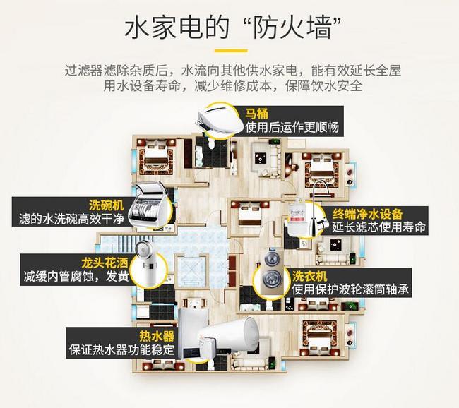 再降40元!12期免息!日本TOCLAS BE2115C 前置滤水器 599元包安装(去年同时699元) 买手党-买手聚集的地方
