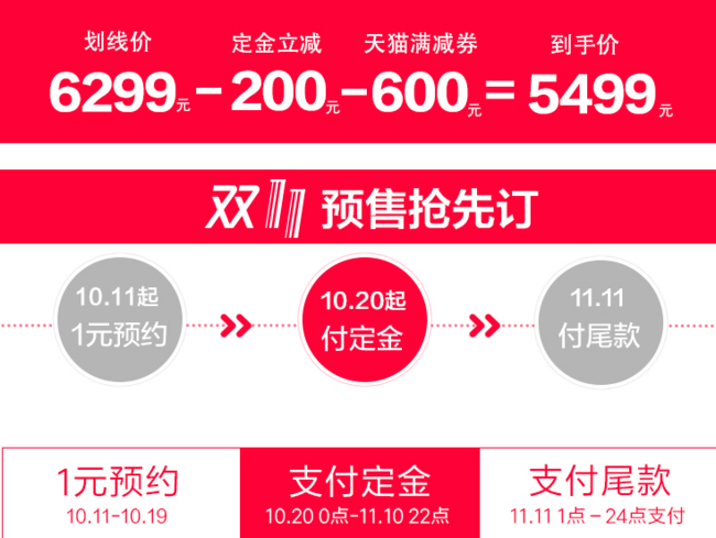 双11预售:MI 小米 Pro 15.6寸 GTX版 笔记本(i5-8250U、8G、256G、GTX 1050 Max-Q) 5499元 买手党-买手聚集的地方