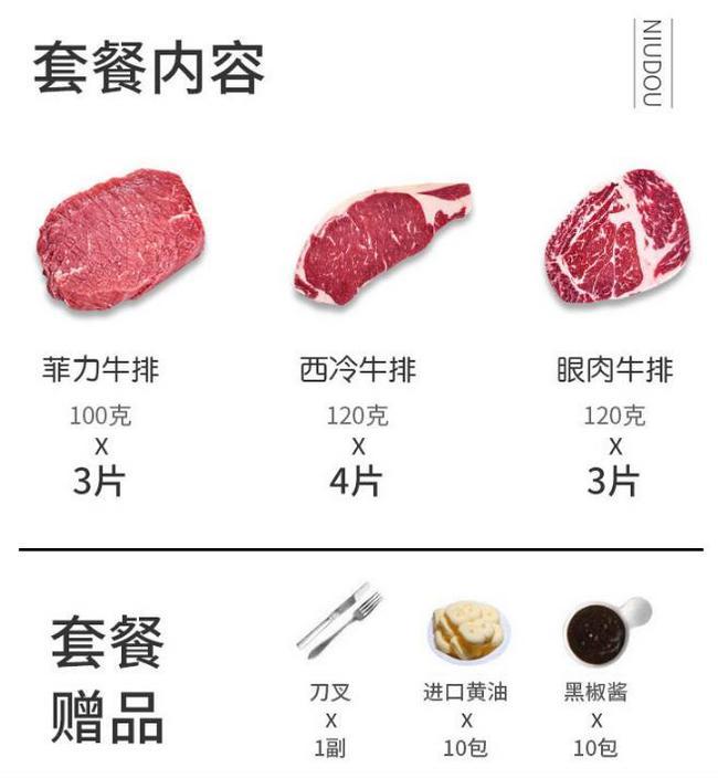 澳洲肉源可追溯!牛都 10片共1140g 家庭整切牛排套餐 148元包邮(长期199元) 买手党-买手聚集的地方