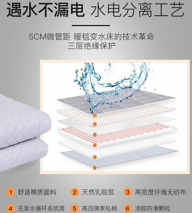 加厚精梳棉+智能数显:美菱 水暖电热毯 1.8x0.8m 券后79元包邮 买手党-买手聚集的地方