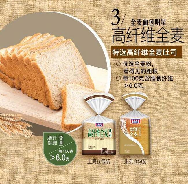 7种天然谷物,6%膳食纤维:250gx2包 曼可顿 高纤维全麦吐司面包片 券后18.9元包邮 买手党-买手聚集的地方