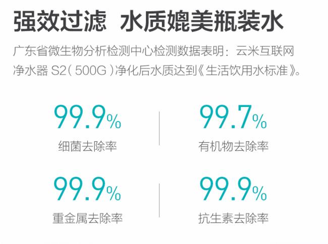 国内39团、京东发货:云米 S2-500G 大通量RO膜纯水机 1329元包安装(史低价1469元 京东1999元) 买手党-买手聚集的地方