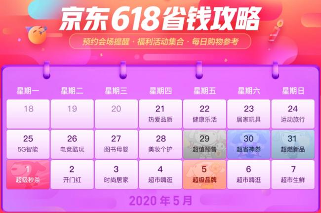 618全网玩法攻略:关键词6月1日开门红!(狮狗大战、买手吃瓜) 活动日历、神券信息、一贴搞定 买手党-买手聚集的地方