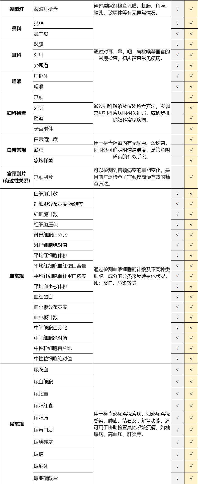 清华大学合作单位:美年大健康 全面深度体检套餐 淘礼金+券后370元 买手党-买手聚集的地方