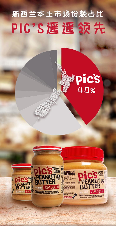 全球最畅销花生酱之一 新西兰原装 Pics 0添加 有盐/无盐顺滑花生酱 380g 58元包邮 买手党-买手聚集的地方