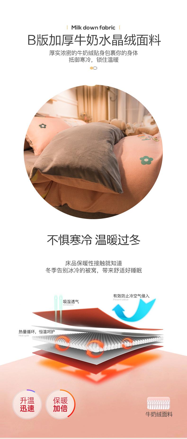 觉先生 牛奶珊瑚绒四件套 全尺寸同价 69元国庆价 买手党-买手聚集的地方