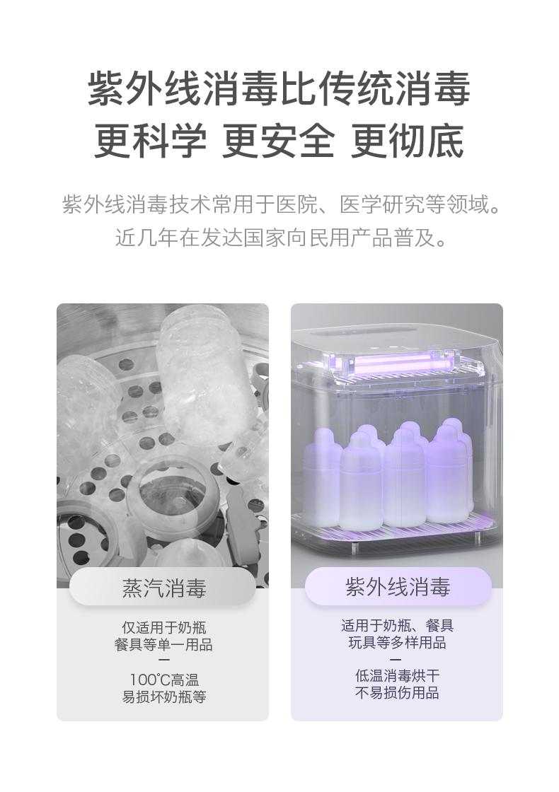 双11预售,烘干消毒2合1,无死角杀菌:Babycare 婴幼奶瓶消毒器 299元包邮 买手党-买手聚集的地方