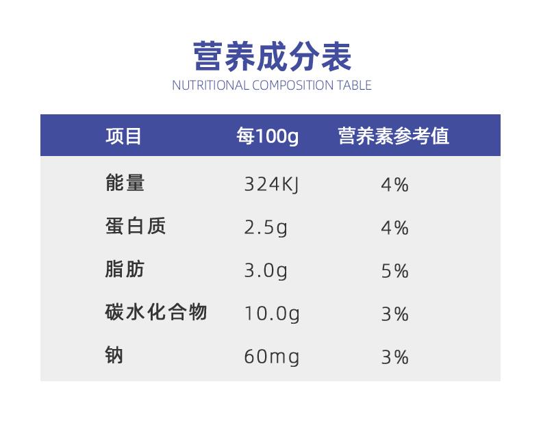 含乳量≥98%,1.3倍浓缩:2斤x2瓶 兰格格 原味纯酸奶 券后34.9元包邮 买手党-买手聚集的地方