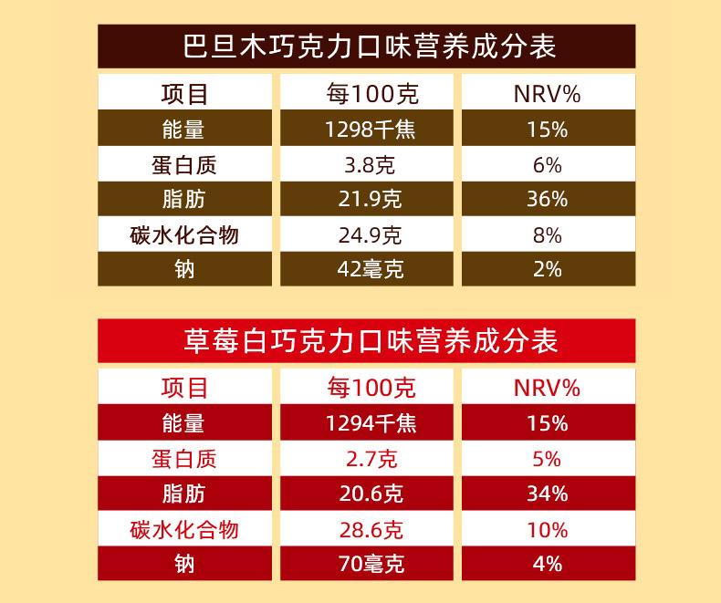 日本百年企业,24支 Meiji明治 雪糕冰淇淋 4盒4口味 109元吃货价 买手党-买手聚集的地方