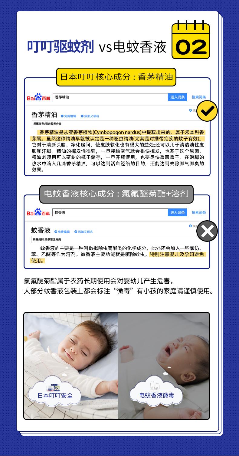 薇娅推荐,不用电不用喷,婴儿可用:35g 日本 叮叮 无味驱蚊剂 券后44元包邮 买手党-买手聚集的地方