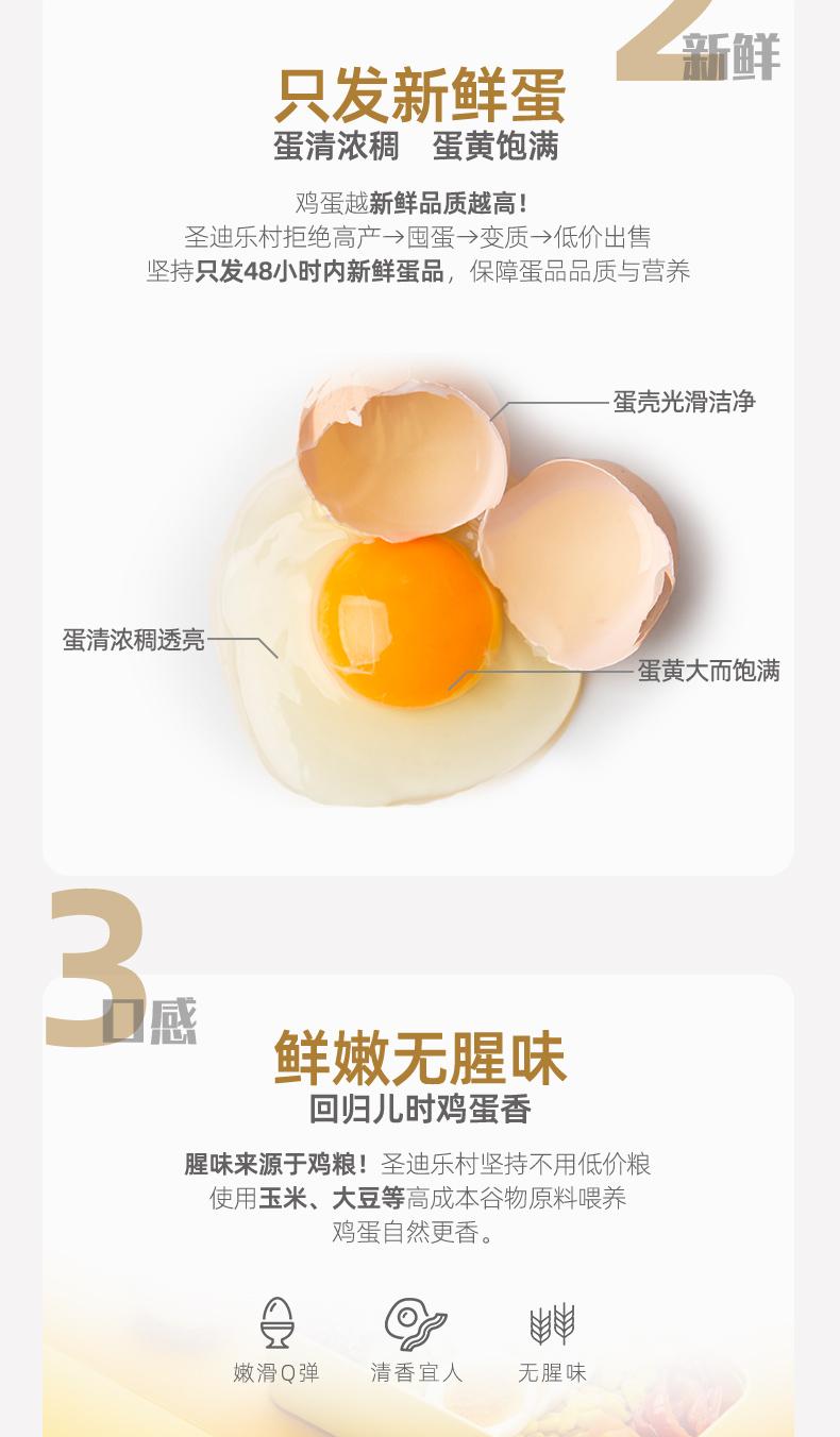 国宴峰会供应商,当天产可生吃:40枚 圣迪乐村 无菌鲜鸡蛋 44.8元包邮顺丰 买手党-买手聚集的地方