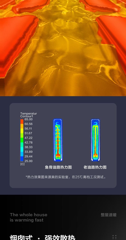 新低!APP+语音控制,智能省电:美的 旗舰新品 智能恒温电油汀取暖器 399元包邮(之前推荐429元) 买手党-买手聚集的地方